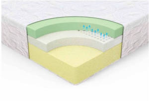 memory-foam-mattress-cutaway