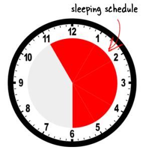 sleep-schedule