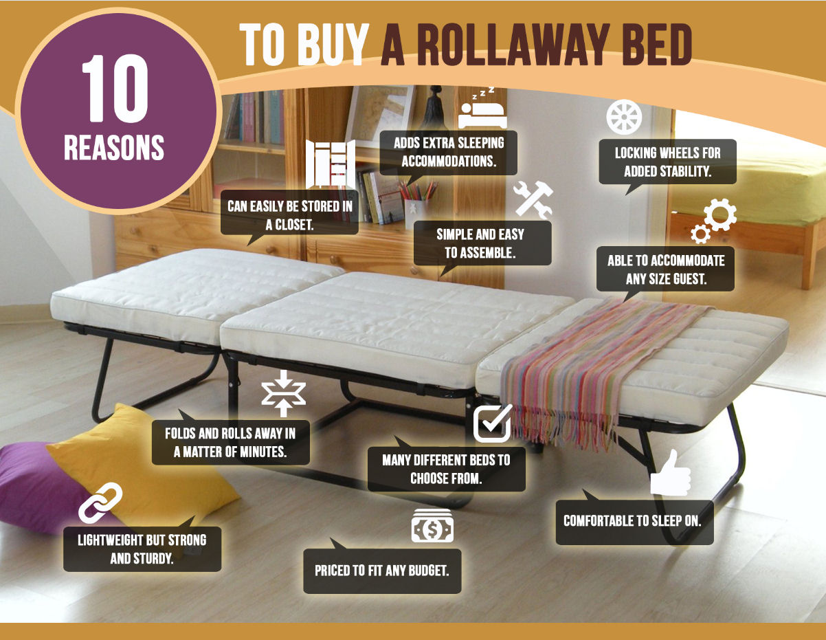 Rollaway Beds For A Comparison Of The Best Folding